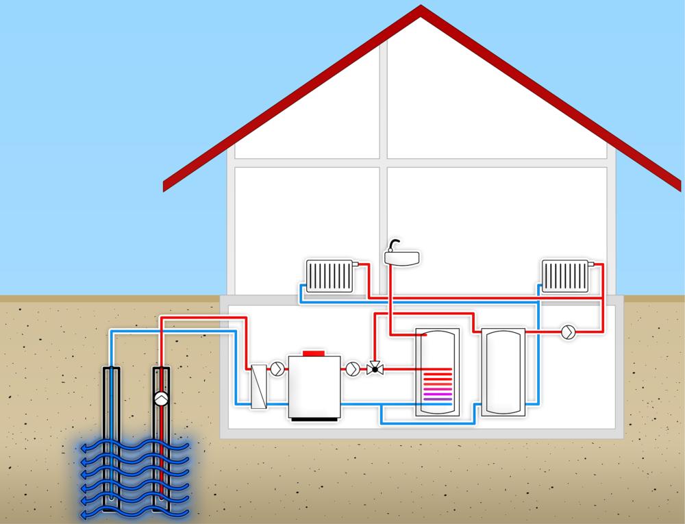 Warmte water/water
